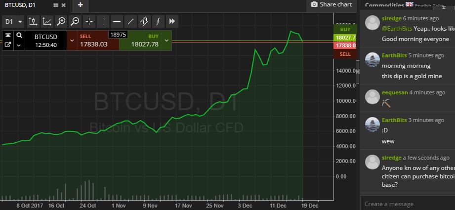 simplefx bitcoin trading