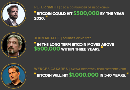 Why do people invest in coins like bitcoin gold