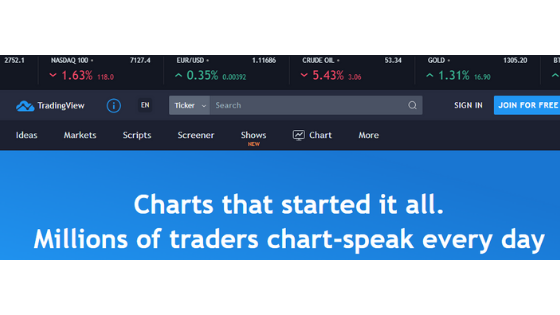 what is tradingview