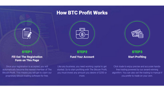 what is the bitcoin profit